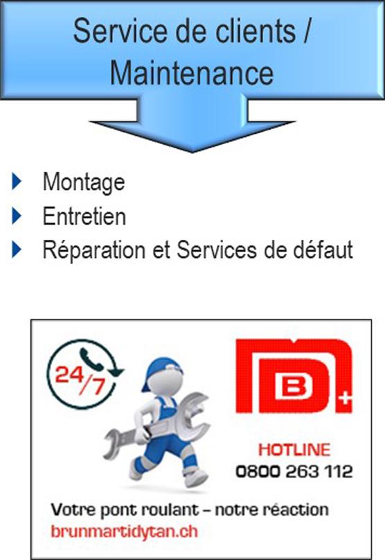 service_de_clients