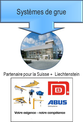 systemes_de_grue