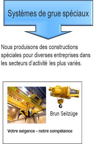 systemes_de_grue_speciaux