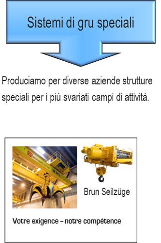 sistemi_di_gru_speciali